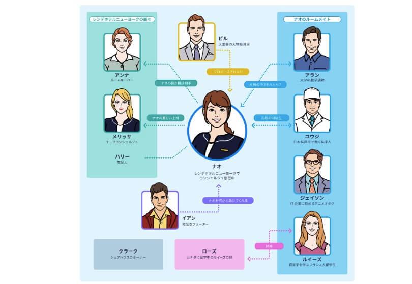 スタディサプリEnglish 新日常英会話コース