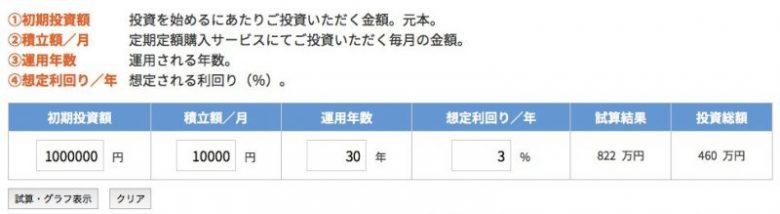 【シミュレーション】100万円を30年間、資産運用するとどうなるか?